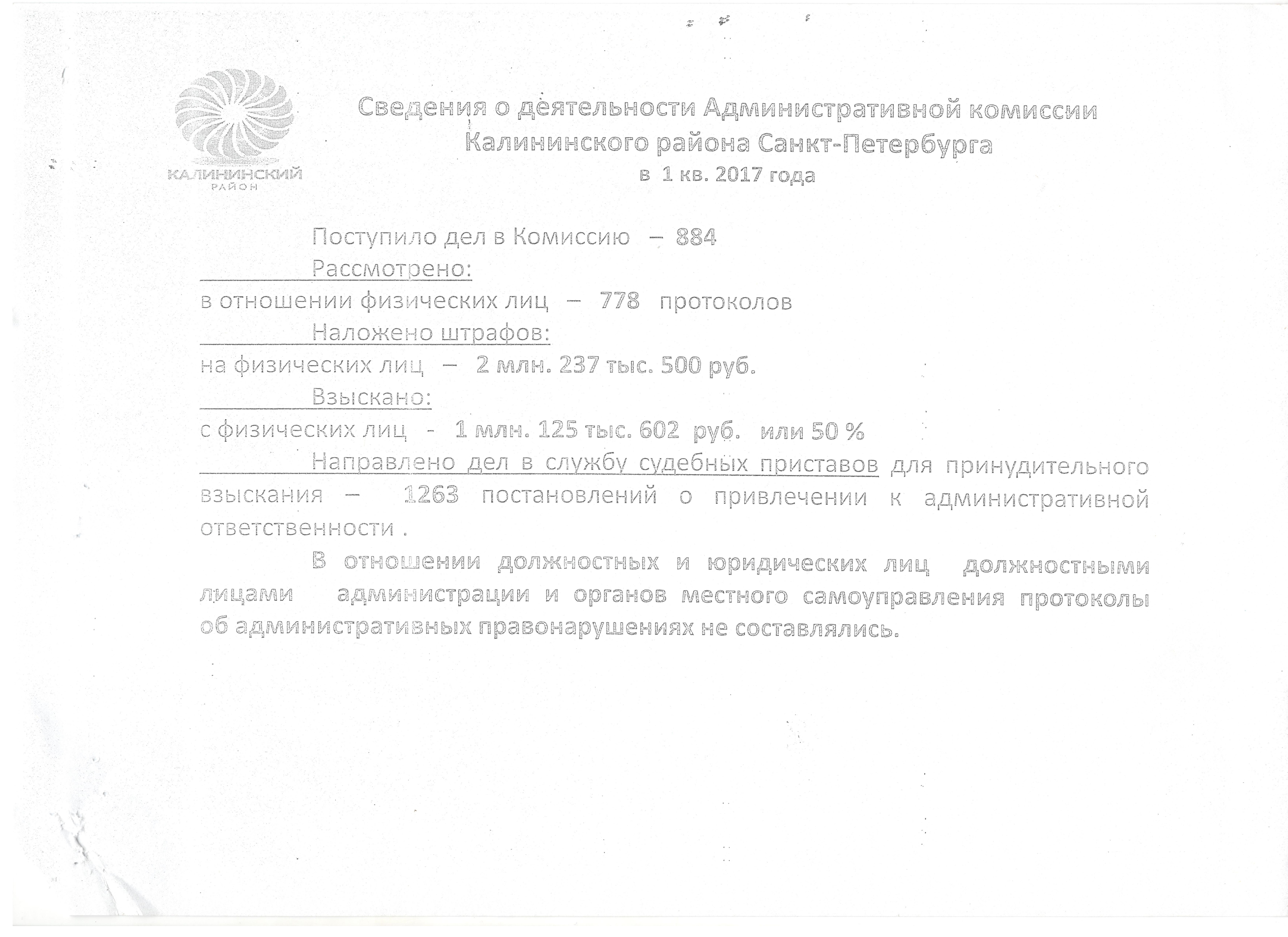Сведения о деятельности Административной комиссии