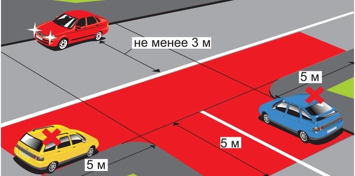 Правила стоянки автомобилей на проезжей