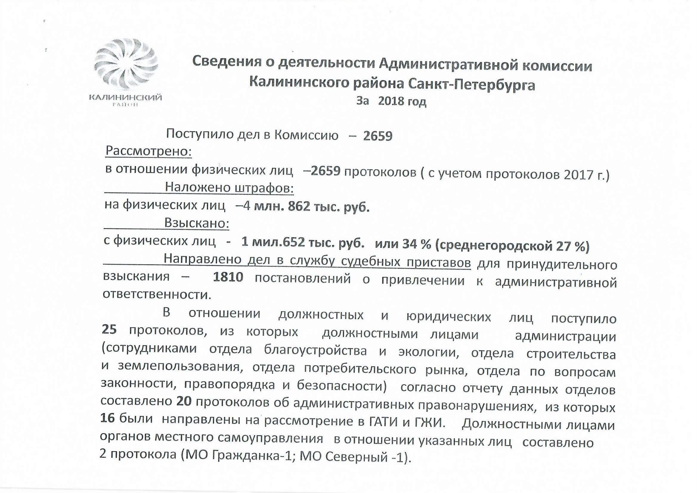 Сведения о деятельности Административной комиссии за 2018 год