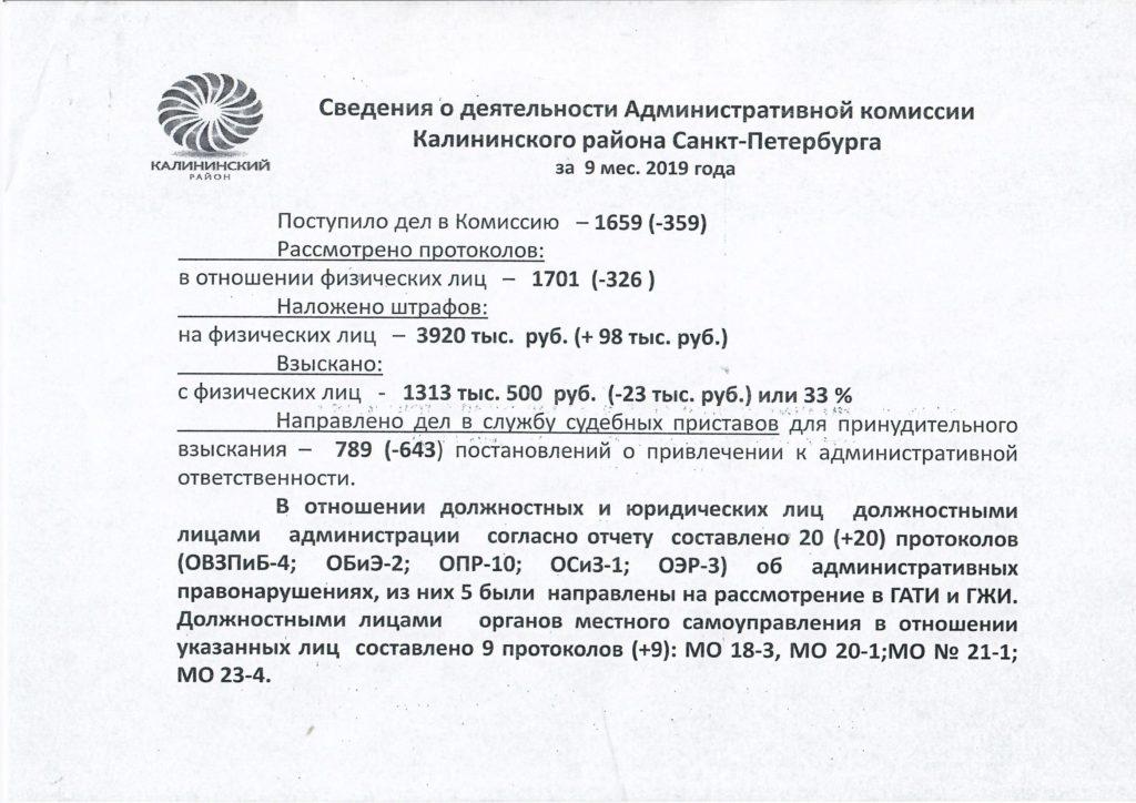 Сведения о деятельности Административной комиссии в 2019 году