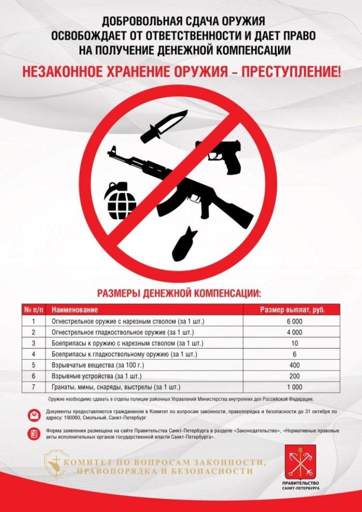 Добровольная сдача оружия освобождает от ответственности