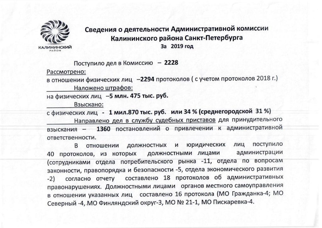 Сведения о деятельности Административной комиссии Калининского района за 2019 год