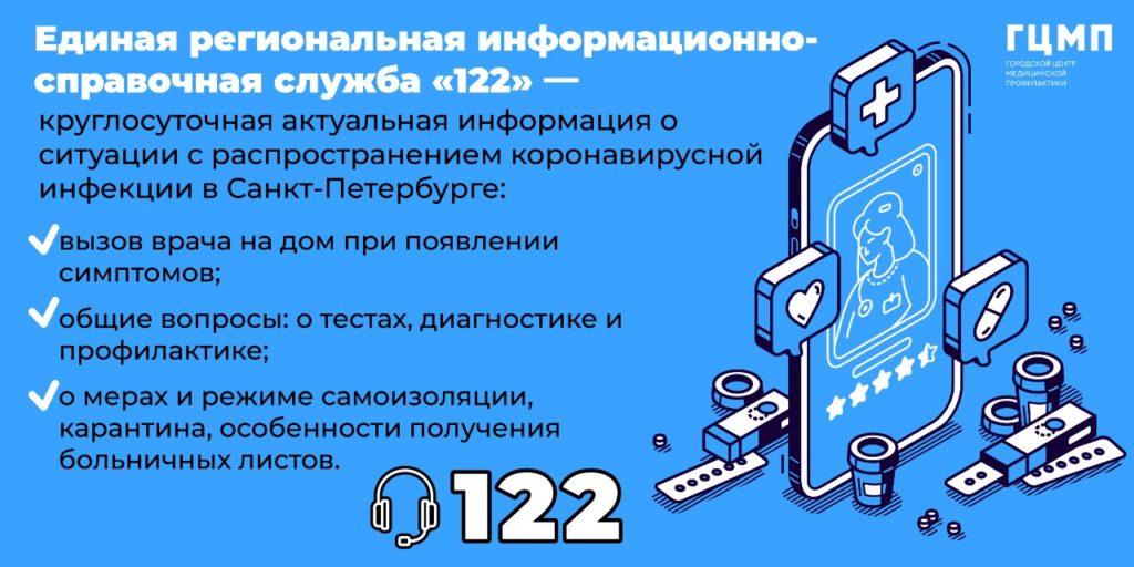 Телефон горячей линии по коронавирусу 122!