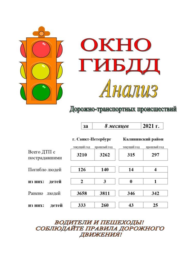 Анализ дорожно-транспортных происшествий за 8 месяцев 2021 г.