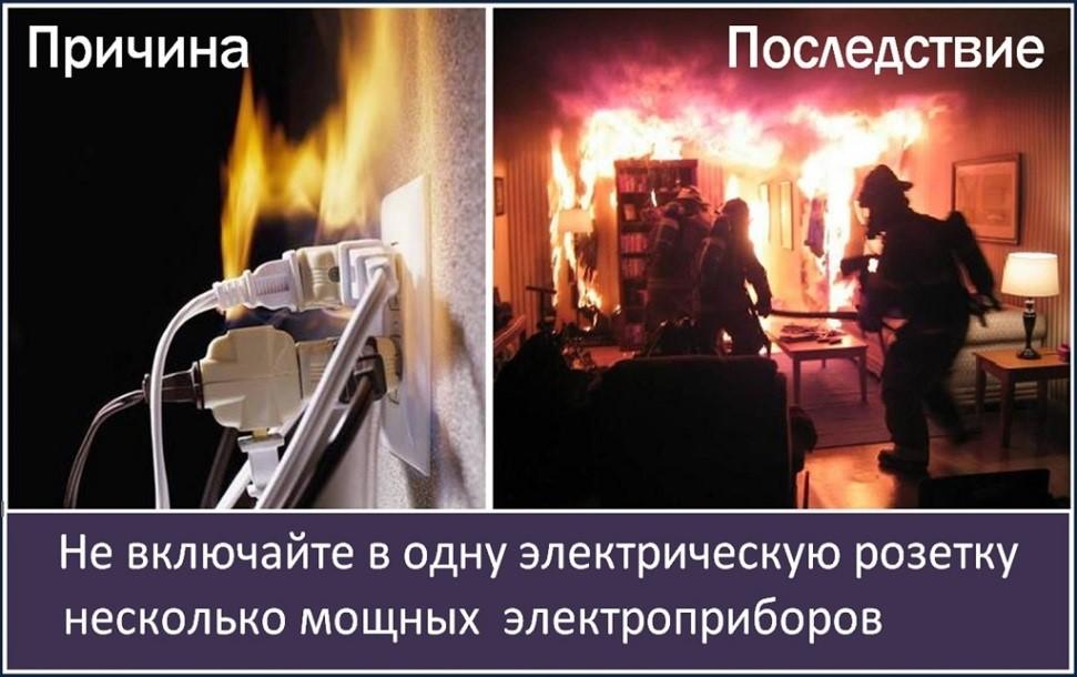 Правила пожарной безопасности при эксплуатации электрооборудования